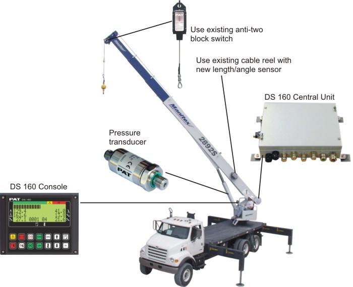 DS50 Upgrade - crane 11