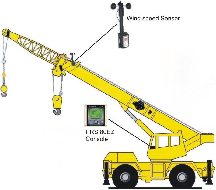Hoist Load Indicator : Pat prs windspeed indicator system skyazul
