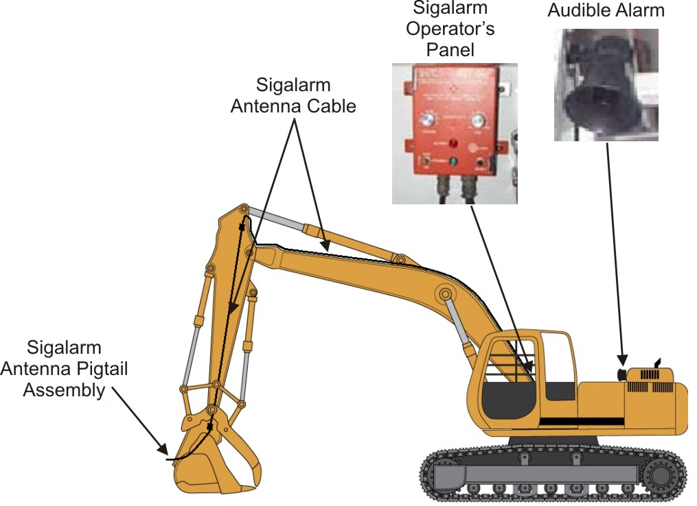 Sigalarm System on an Excavator
