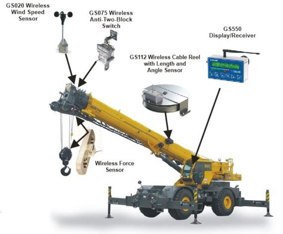 trimble-lsi-gs550-skyazul